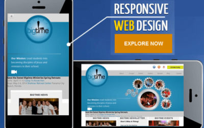 Responsive Design – What is it  and Why is it Important?